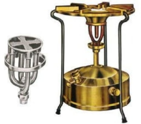 How to safe use Kerosene stove