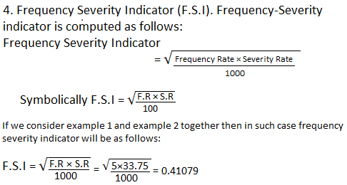 Frequency Severity indicator