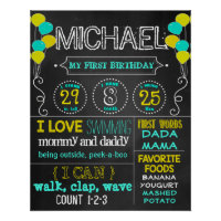 Balloons Birthday Party Chalkboard Poster