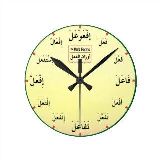 Arabic Verb Forms Clock
