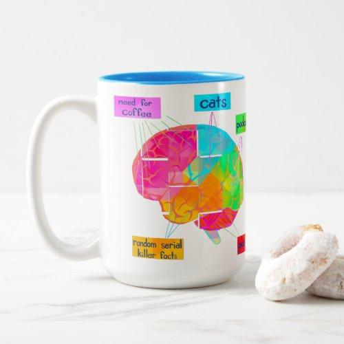Cat Scan Mug