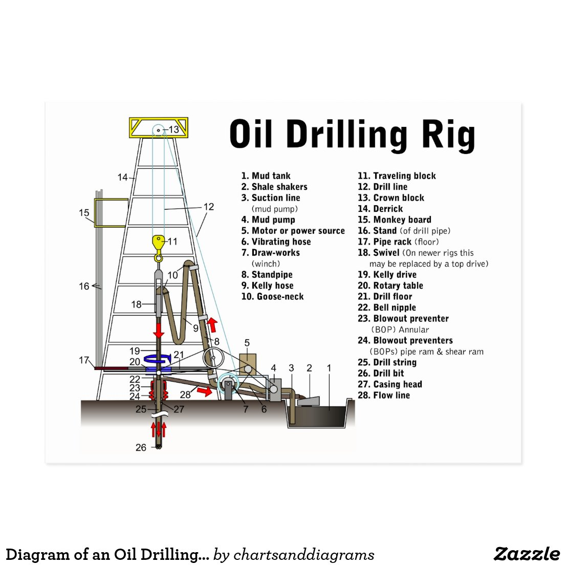 Oil Derrick Diagram Pictures To Pin