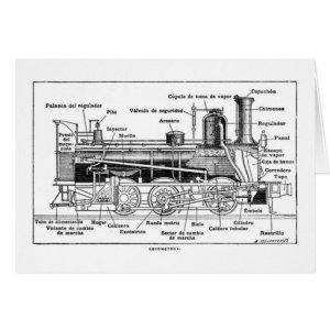 Diagram of Steam Engine Card | Zazzle