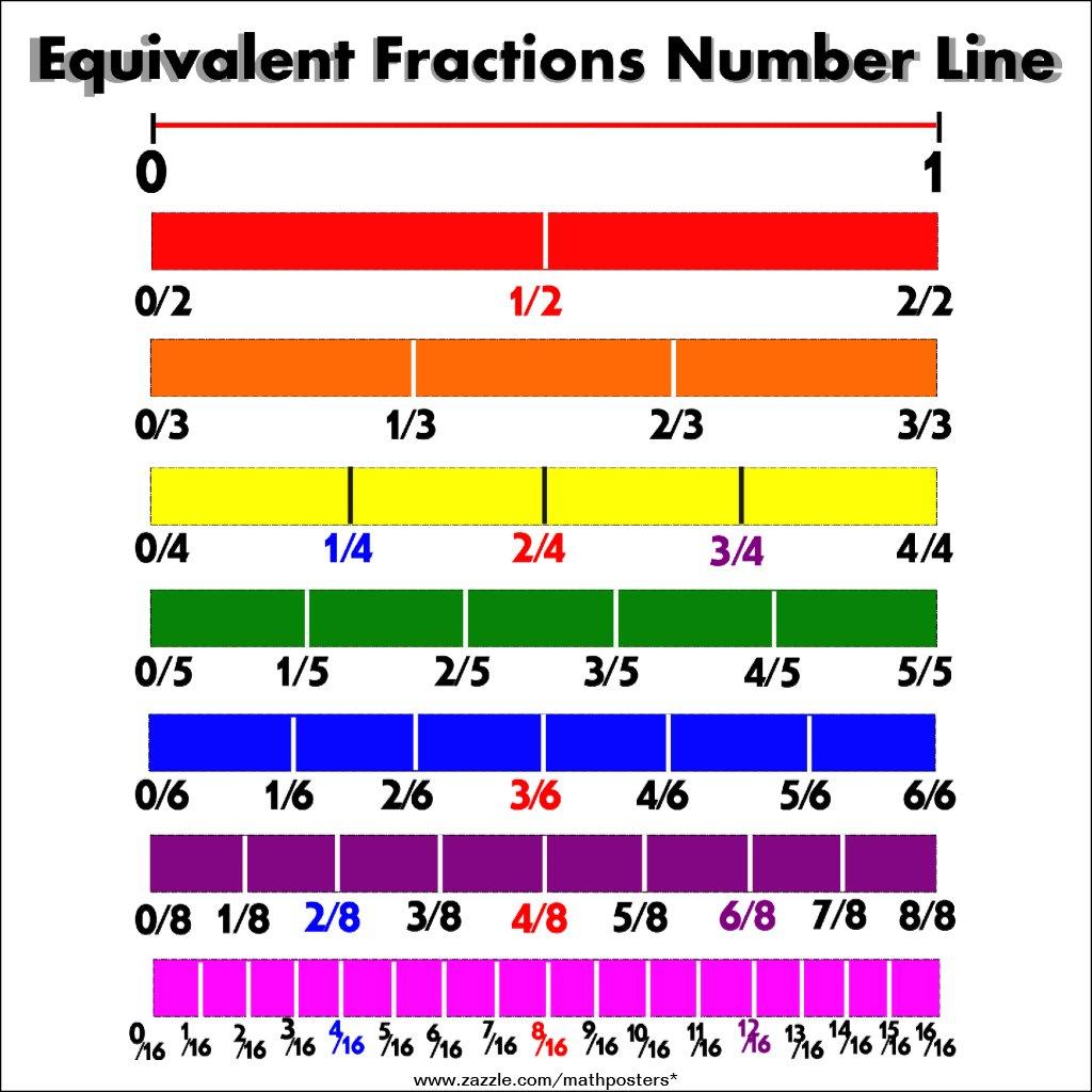 Fractions On A Number Line Clip Art