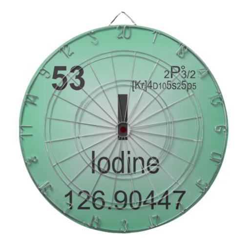 iodine_individual_element_of_the_periodic_table_dartboard ...
