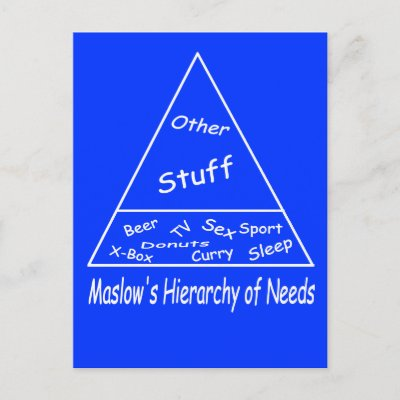maslows_hierarchy_of_needs_postcard-p239380389836487818trdg_400.jpg