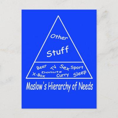 maslows_hierarchy_of_needs_postcard-p239380389836487818trdg_400.jpg