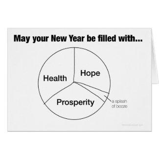 Prosperity Pie Chart Holiday Card