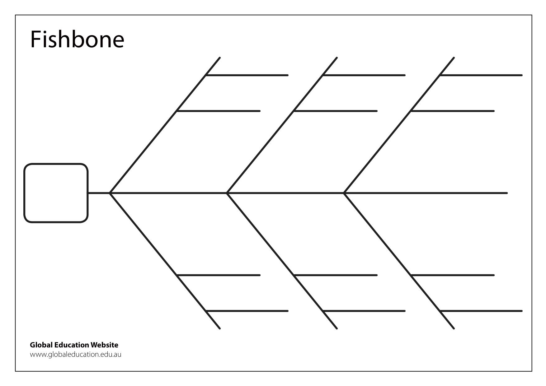 Printable Fishbone Graphic Organizer