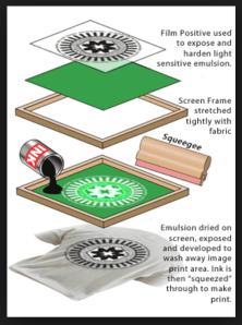 Silkscreen Printing 1