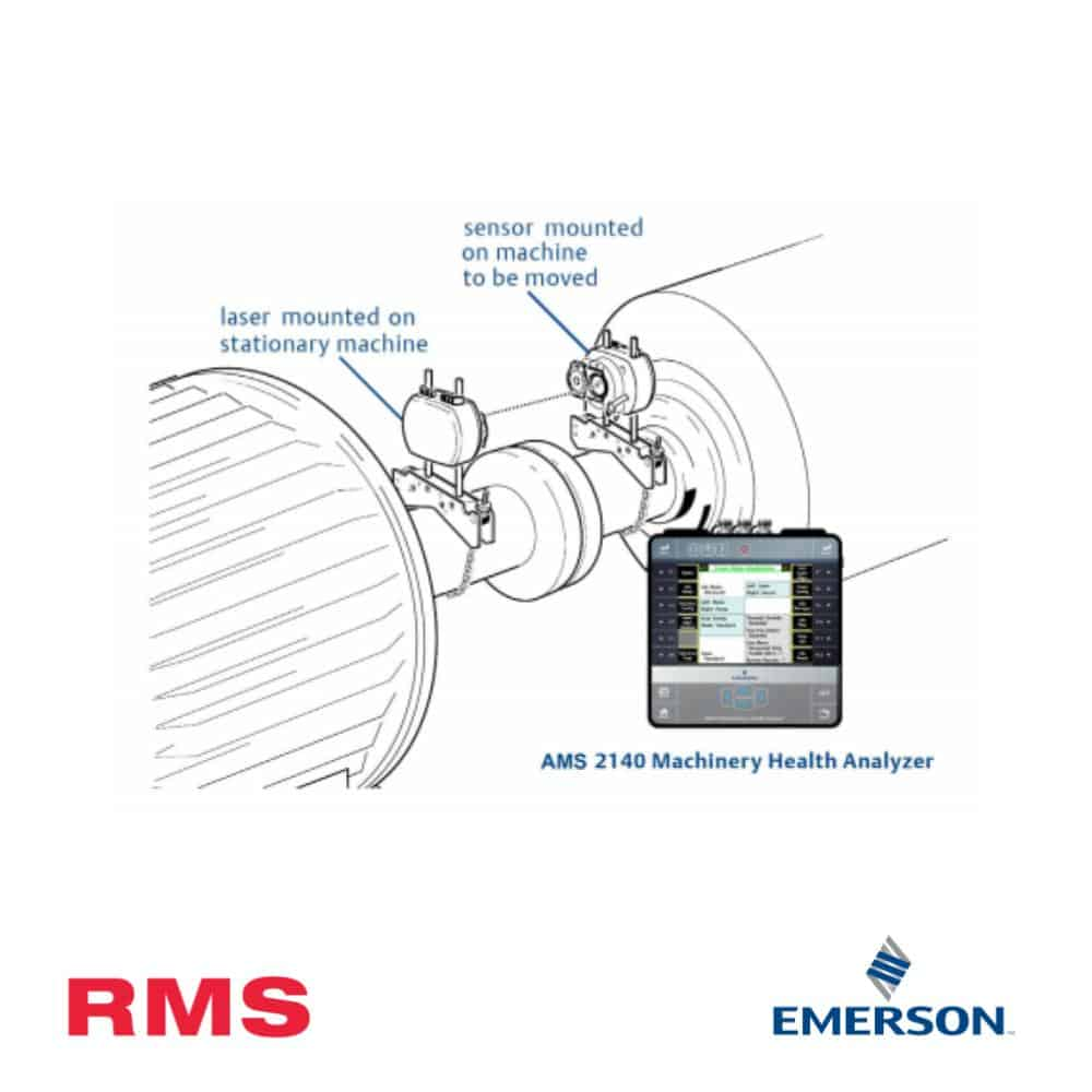 AMS 8240 sensALIGN laser fixtures