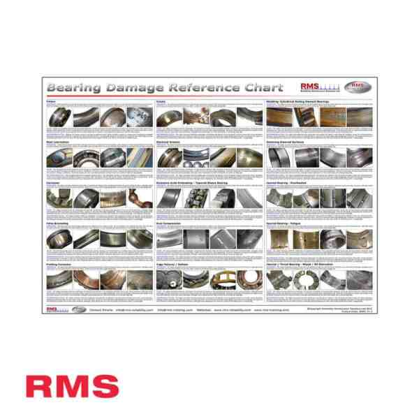 rms products training bearing damage reference chart