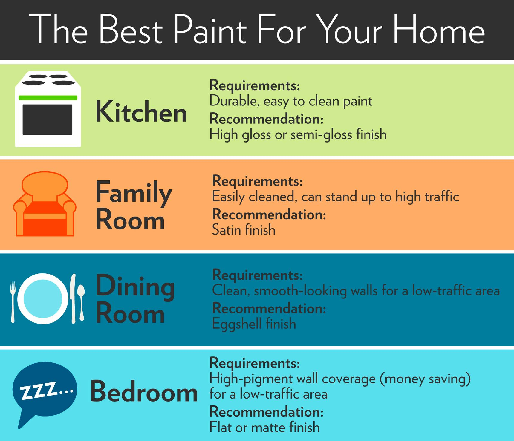 durable-paint-colors-for-your-new-home-remodel-westfield-clark-avenel-edison-piscataway-nj