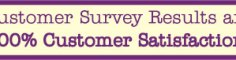 Customer Survey Results are 100% Customer Satisfaction!