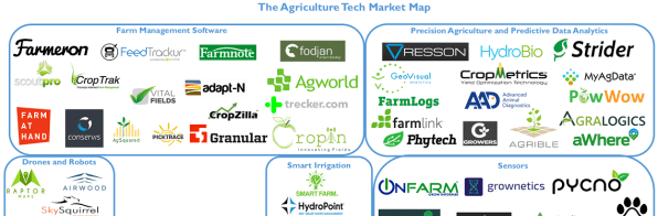feature-image-agtech