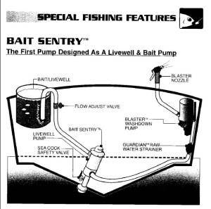 Washdown Pump issue   Sea Pro Boat Owners Forum