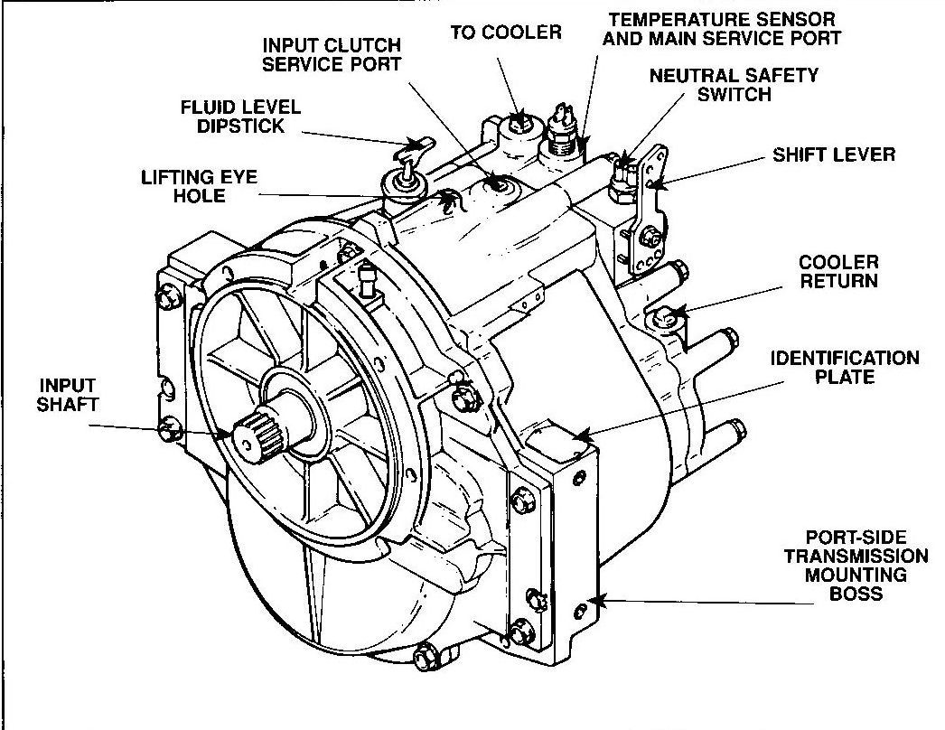 Engine Trans Manuals Wiring Colors And Packing Sizes