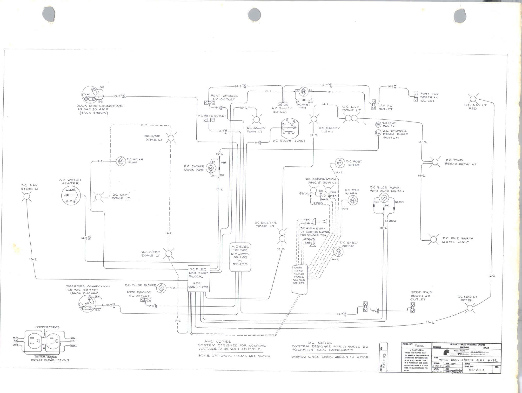 Wiring For Boat