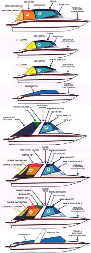 Maxum® Boats | Factory Original (OEM) Canvas & Covers, BiminiTops and Boat or PWC Covers from