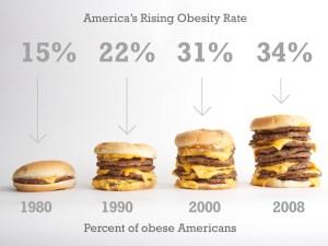 cheeseburgerbargraph