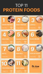 protein powder for health and beauty