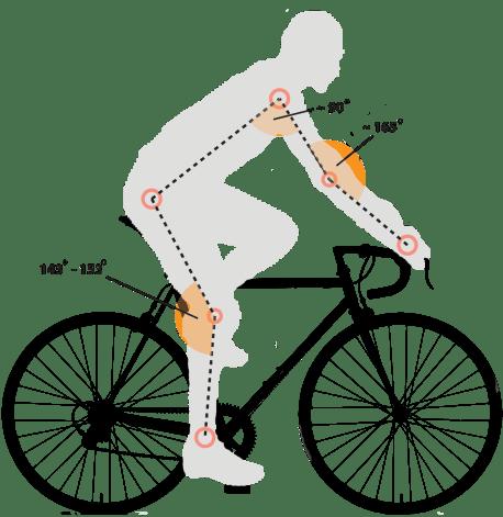 road bike size tips