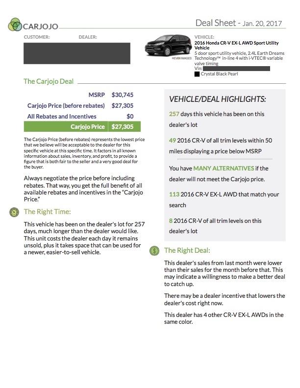 Carjojo-Deal-Sheet-Honda-CR-V-1