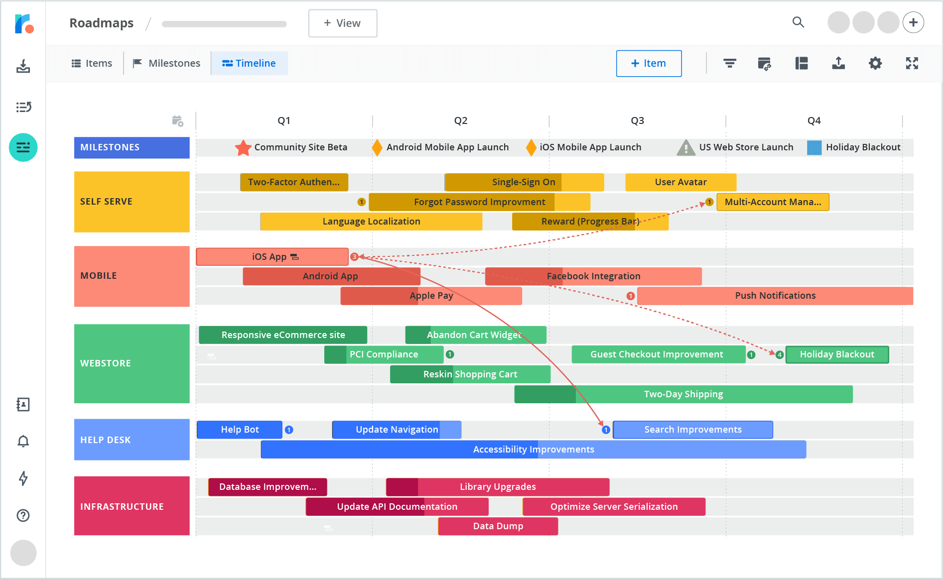 Product Roadmap Template And Examples Roadmunk