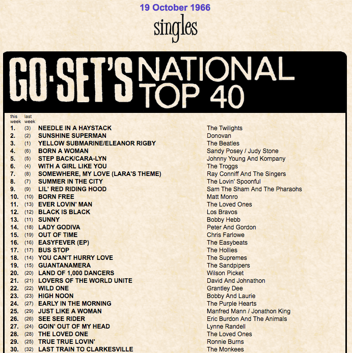 Go Set chart - 19 October 1966
