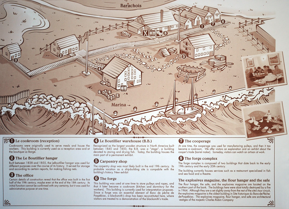 site map of the Site Historique du Banc-de-Peche-de-Paspebiac