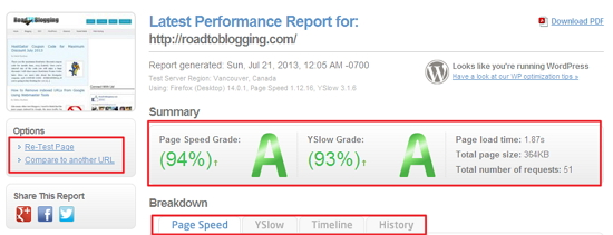 GTmetrix Speed Test Results