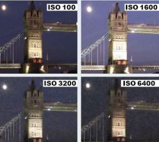 KEY ILLUSTRATION OF ISO