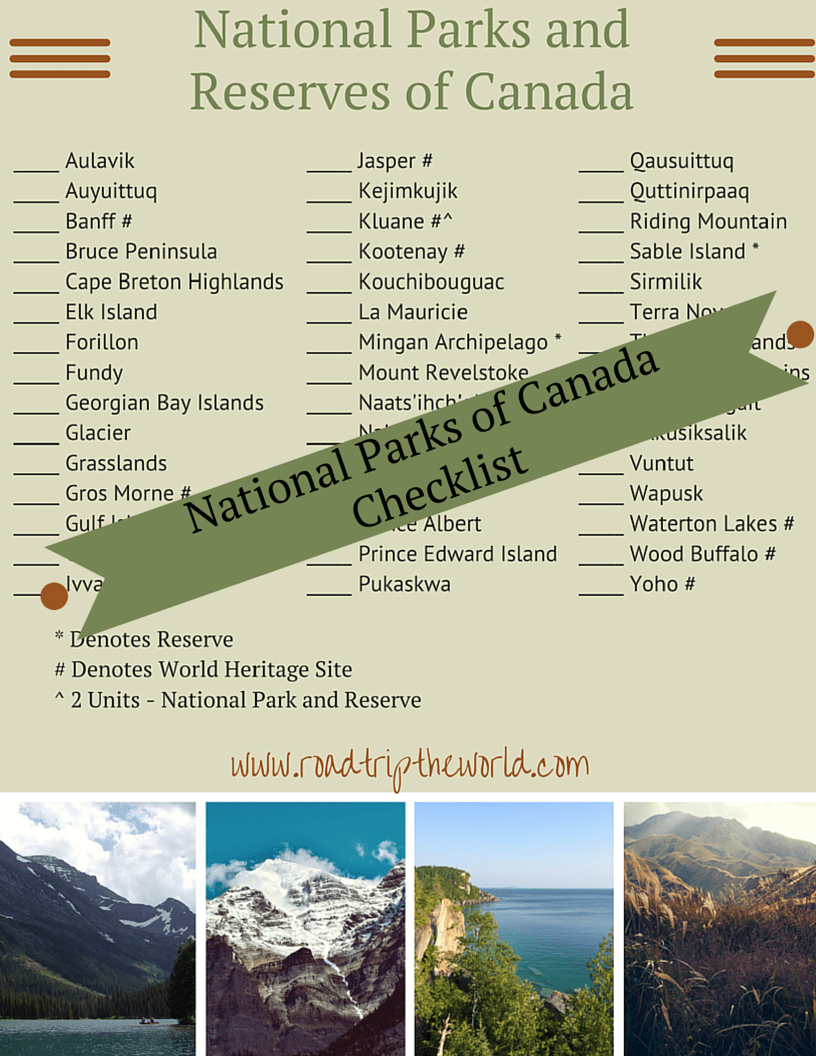 photo regarding Printable National Park Checklist titled Canada Nationwide Parks Printable Listing - Street Vacation the Global