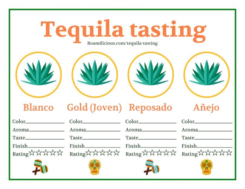 tequila-tasting-mat-roamilicious