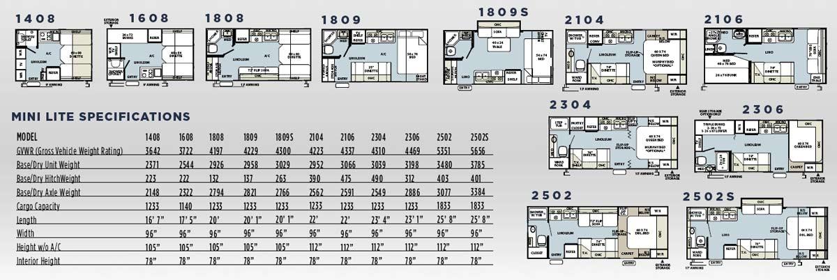 Wirsbo a zone control wiring diagram