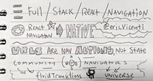 Sketch Notes on React Navigation