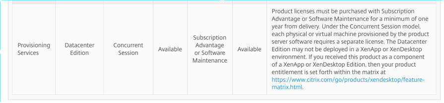 A license change with Citrix Provisioning server with huge