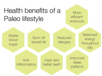Benefits of a Paleo Lifestyle