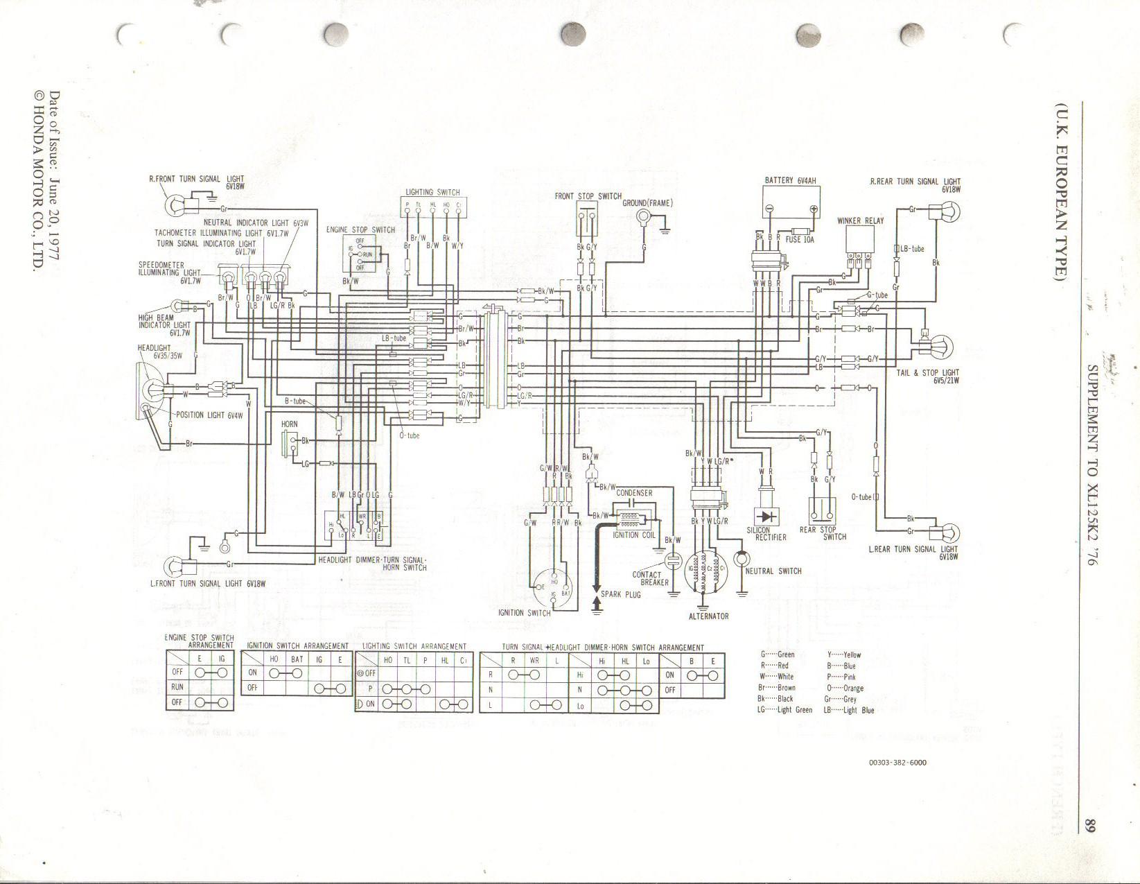 XL125K2-76-euro-wiring-diagram