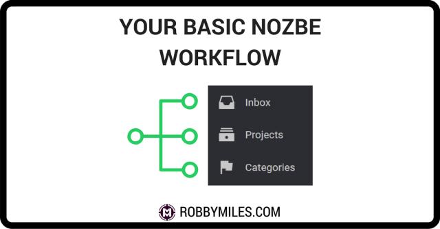 your-basic-nozbe-workflow