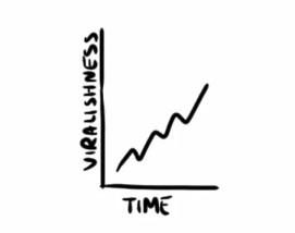 graph showing viralishness rising over time