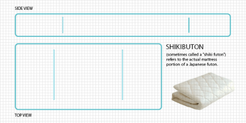 shikibuton-diagram-robek-world