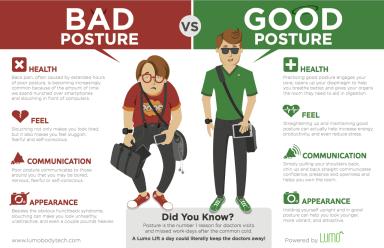good_vs_bad_posture_infographic