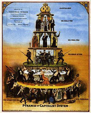 Encyclopédie Anarchiste: Anarchy & Hierarchy (2/2)