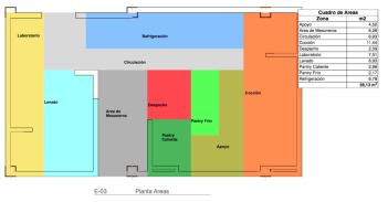 GHB Planta de Areas