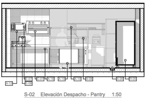 GHB - Elevación Pantry y Despacho