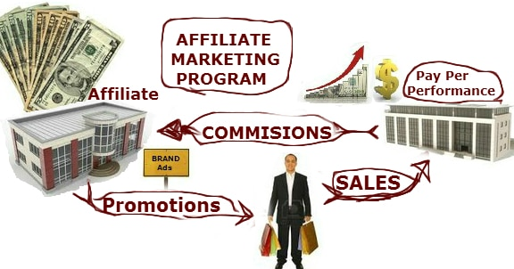 Affiliate-Marketing-4