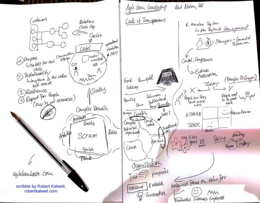 Kurt Nielsen - Agile Lean Leadership sgdub17