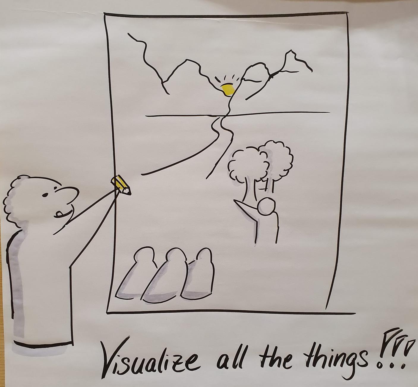 Visual Thinking Skills: Call to action