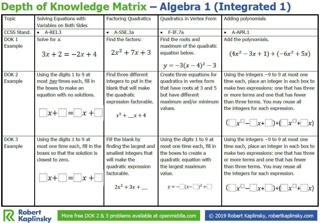 Depth Of Knowledge Matrix Algebra 1
